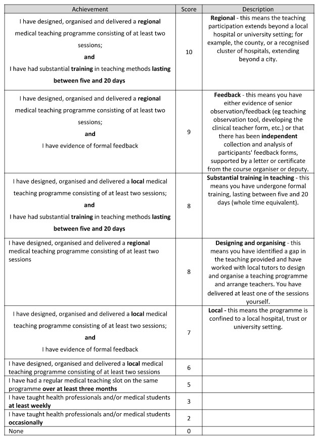 Cardiology | SJDA-UK (Sudanese Junior Doctors Association UK)
